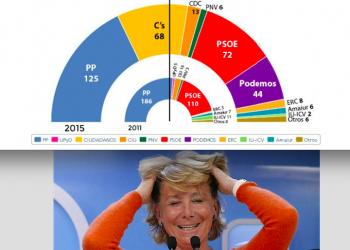 """La verdad de las encuestas 20-D y el dinero de """"cazatalentos"""" Esperanza Aguirre"""